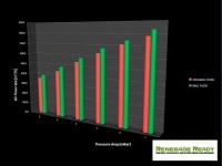 Jeep Renegade Performance Air Filter - 2.4L - BMC