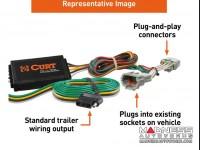 Jeep Renegade Enhanced Trailer Wiring Kit
